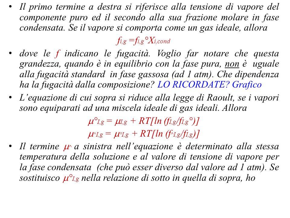 m°I,g = mI,g + RT[ln (fI,g/fI,g°)] m^I,g = m°I,g + RT[ln (f^I,g/fI,g)]